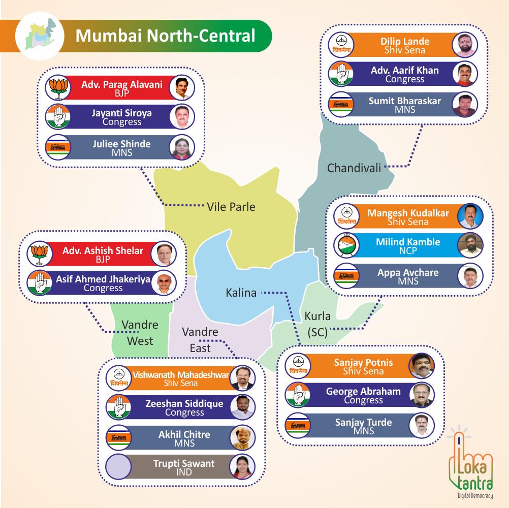 Mumbai north central