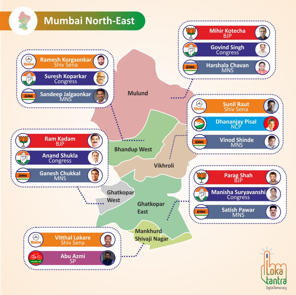 Mumbai north east