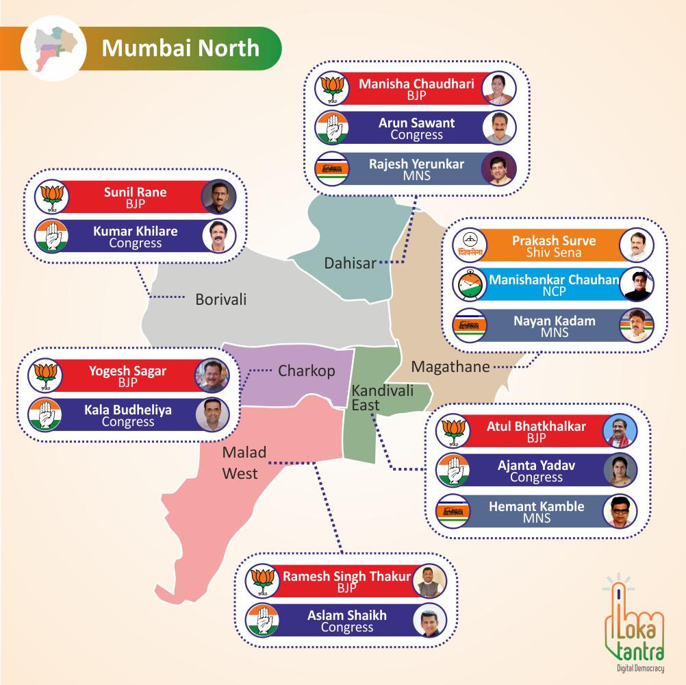 Mumbai north
