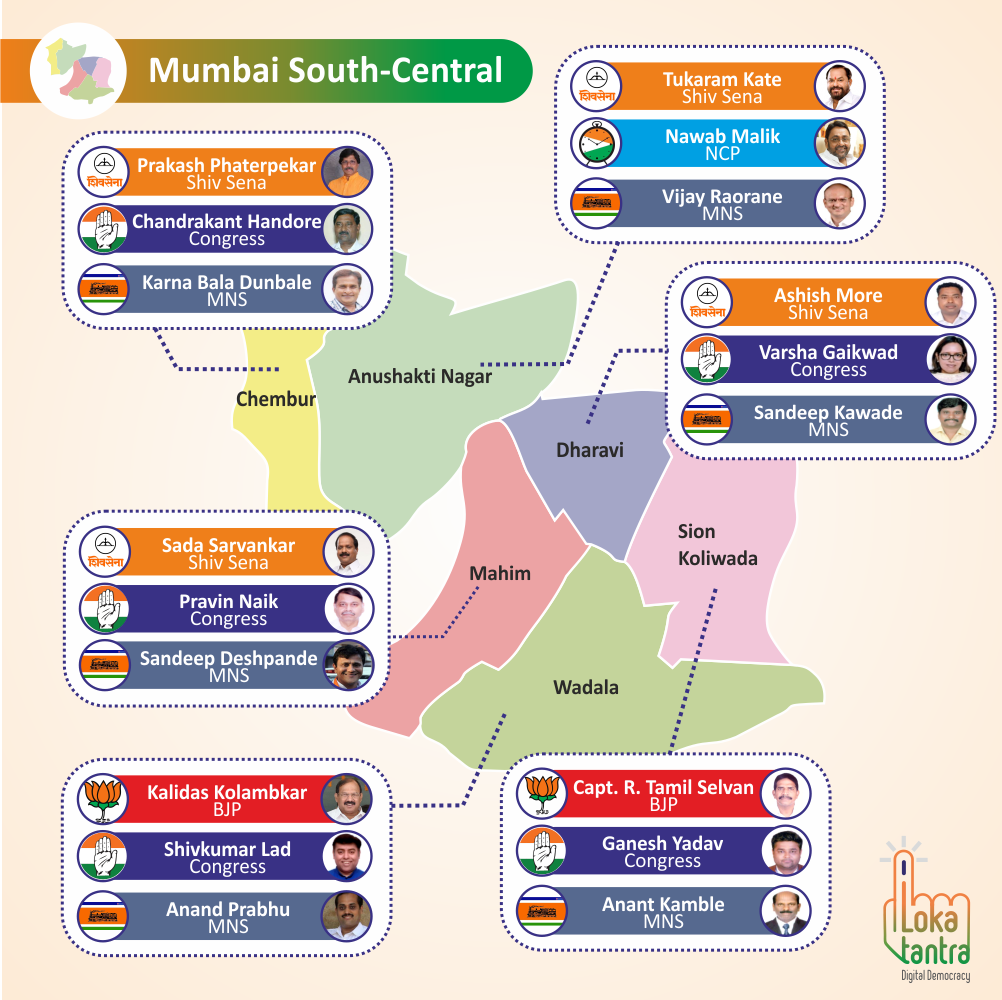 mumbai south central