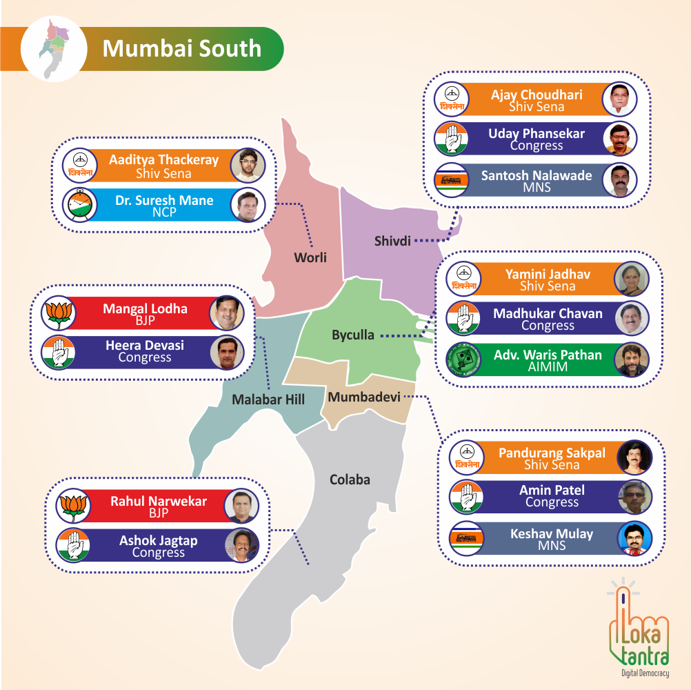 mumbai south